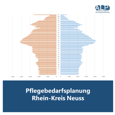 Pflegebedarfsplanung Rhein-Kreis Neuss