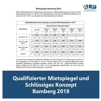 Qualifizierter Mietspiegel und Schlüssiges Konzept Bamberg 2018
